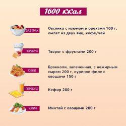 Меню на 1600 калорий