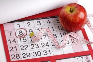 Соблюдение сроков диеты