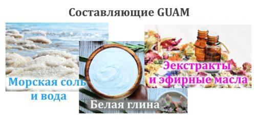 Составляющие GUAM косметики