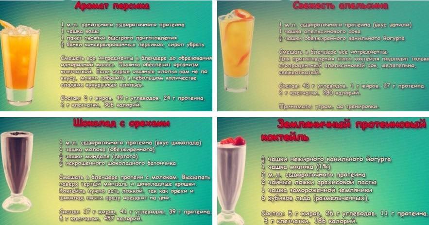 Рецепты протеиновых коктейлей