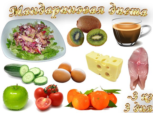 Продукты мандариновой диеты