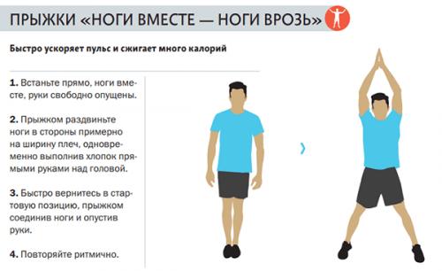 Прыжки Ноги вместе — ноги врозь
