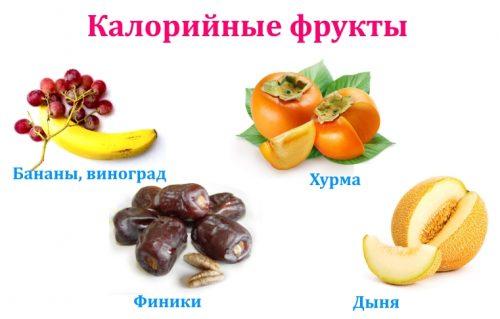 Калорийные фрукты