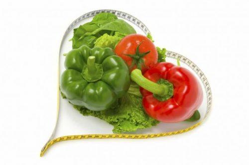 Эффективная любимая диета
