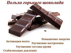 Польза горького шоколада