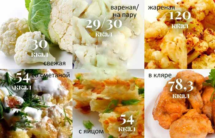 Калорийность блюд из цветной капусты