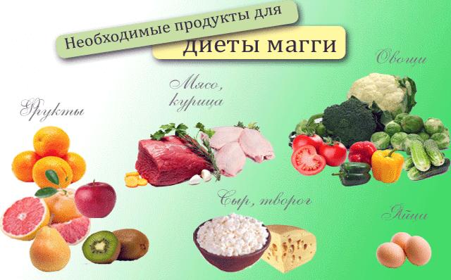 Необходимые продукты