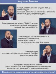 Этапы Анулома Вилома