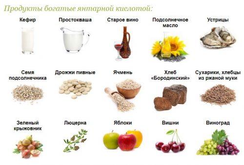 Продукты, богатые янтарной кислотой