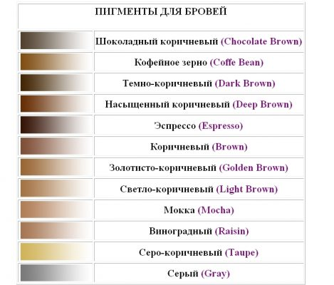 Колористика краски для бровей