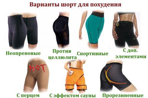 Виды шорт для похудения