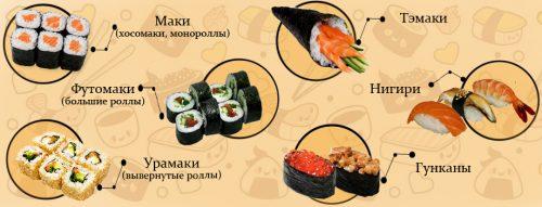 Виды роллов и суши