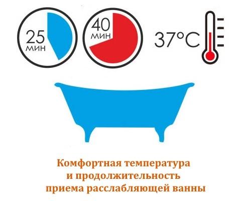 Температура расслабляющей ванны