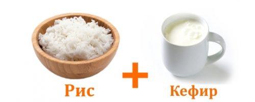 Диета кефирно рисовая