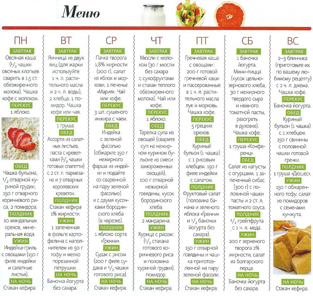 Пример меню диеты на 1200 ккал на неделю