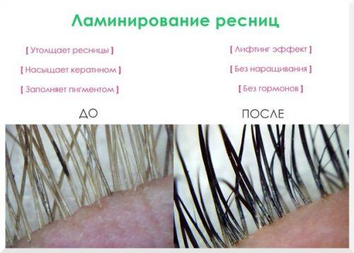 Польза ламинирования ресниц
