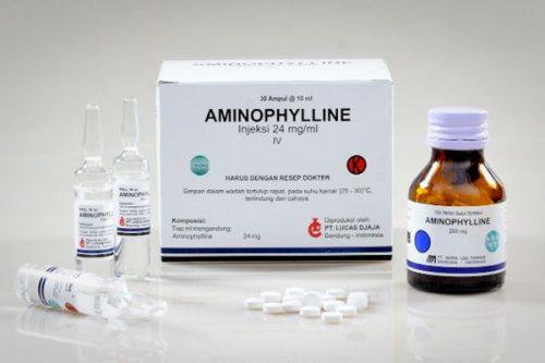 Вещество аминофиллин против целлюлита