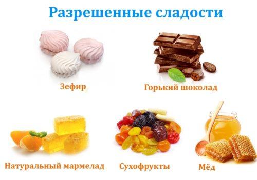 Какую сладость можно съесть на диете