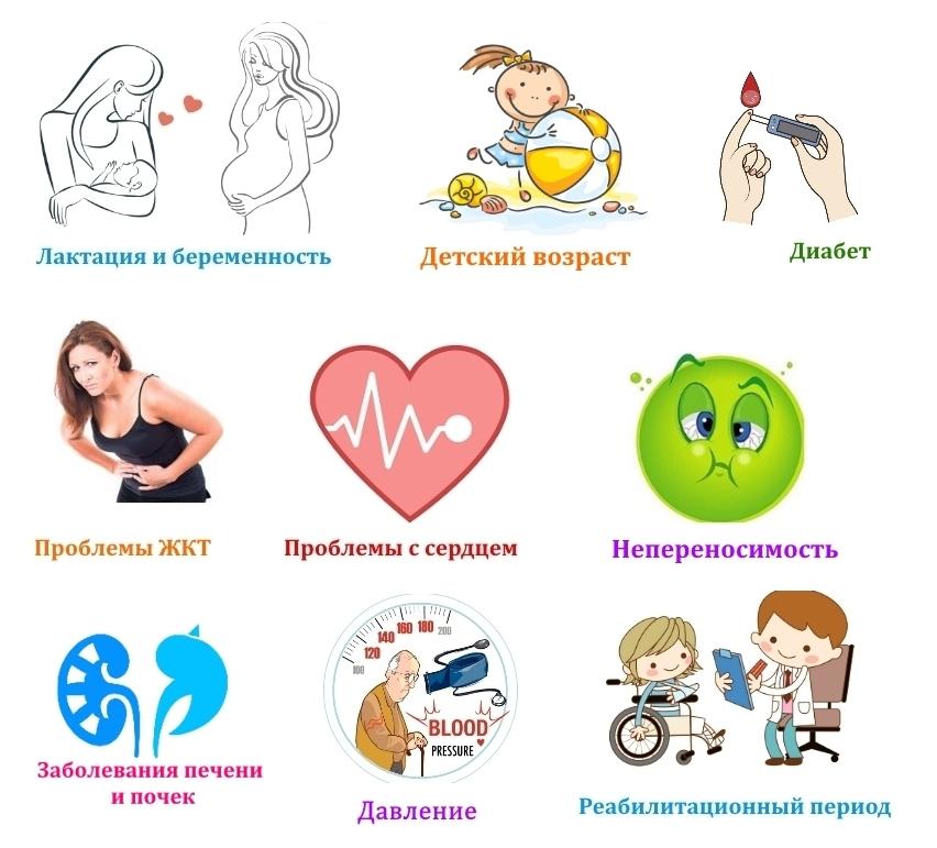 Противопоказания к диете 7 лепестков