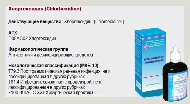 Свойства Хлоргексидина