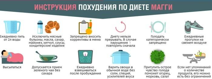 Инструкция по диете Магги