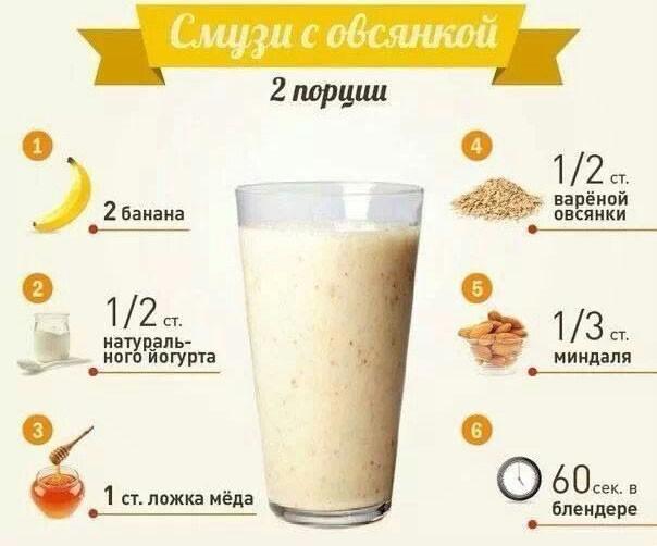Рецепт смузи с овсянкой