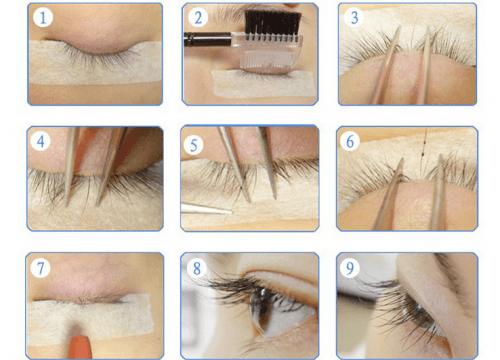 Этапы поресничного наращивания ресниц