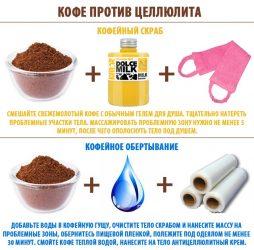 Кофе против целлюлита