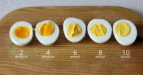 Определение готовности вареных яиц
