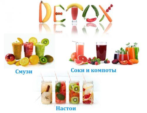 Виды детокс–напитков