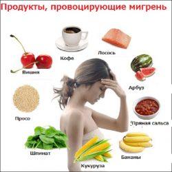 Продукты провоцирующие мигрень