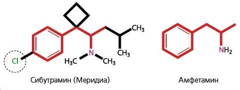 Схожесть формулы сибутрамина с амфетамином