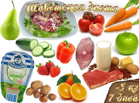Продукты тибетской диеты