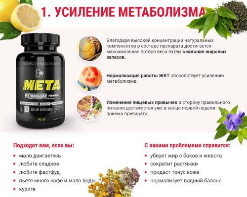 Комплекс Мета для усиления метаболизма