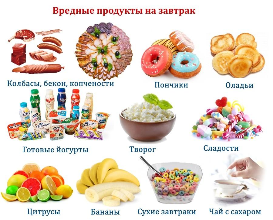 Вредные продукты на завтрак