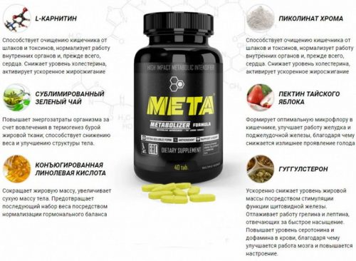 Состав биокомплекса Мета