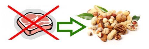 Замена мяса орехами при выходе из голодания