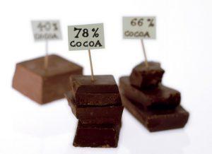 Процент какао в шоколаде