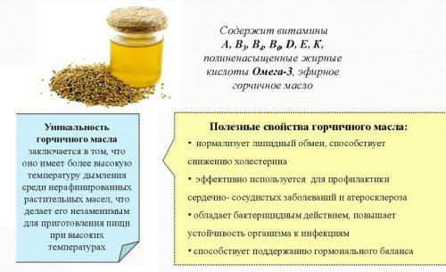 Состав горчичного масла
