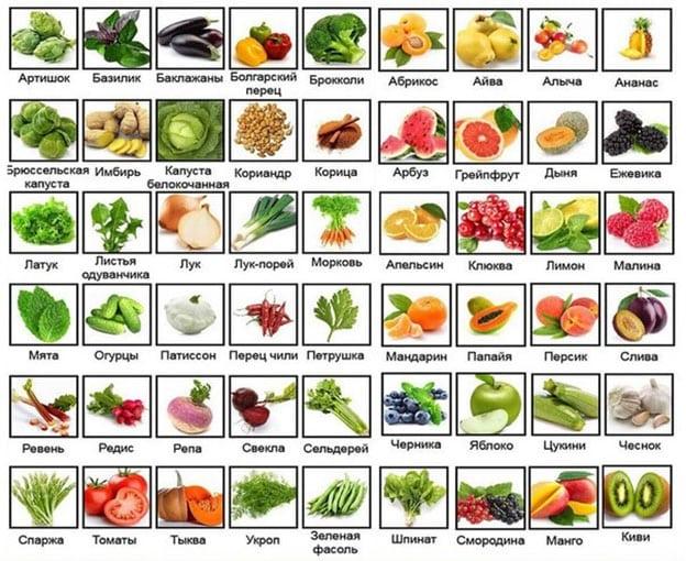 Овощи и фрукты для выведения жира