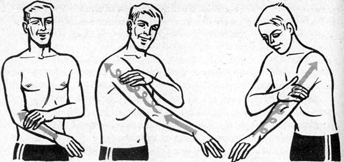 Выполнение самомассажа рук