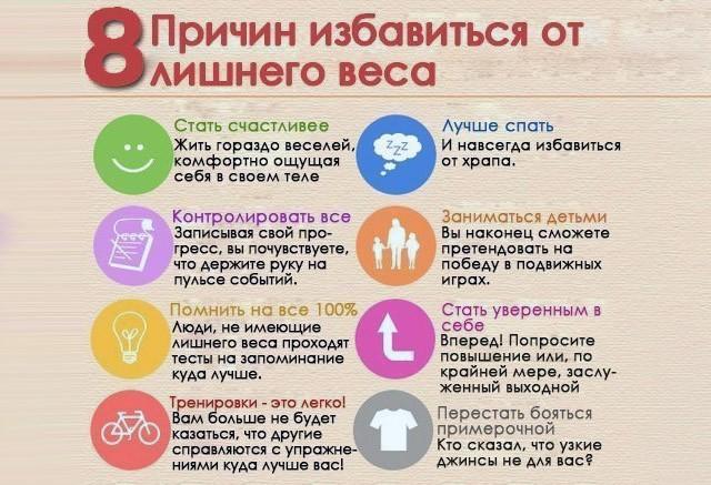 Причины для похудения