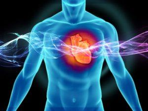 Нарушения сердечной функции