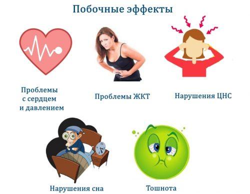 Побочные эффекты Гарденин ФетФлекс