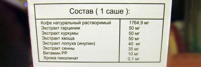 Состав кофе Турбослим