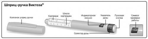 Ручка-шприц Виктоза