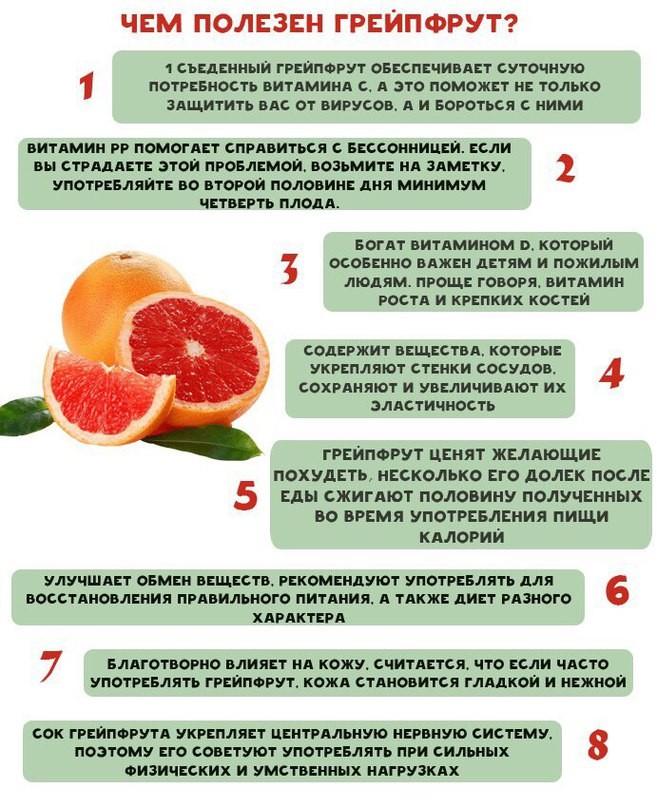 Диета Грейпфрут После Еды. Грейпфрут для похудения