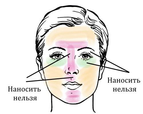 Зоны нанесения на лицо