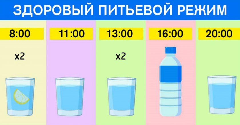 Здоровый питьевой режим